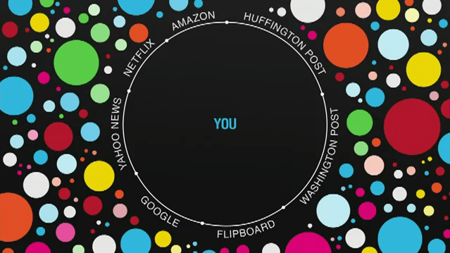 Burbuja de Filtro - Filter Bubble.