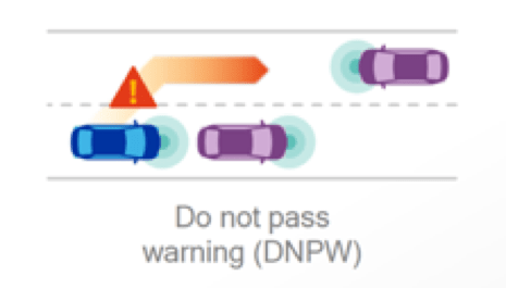 (DNPW) Do not pass warning